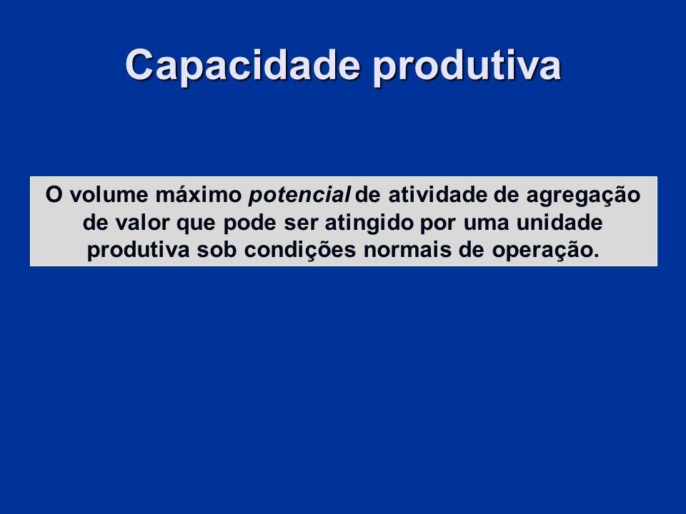 O volume máximo potencial de atividade de agregação de valor que pode ser atingido por uma unidade produtiva sob condições normais de operação. Capaci