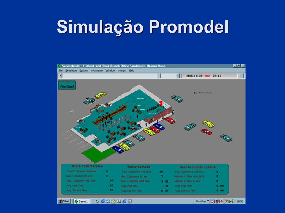 Simulação Promodel