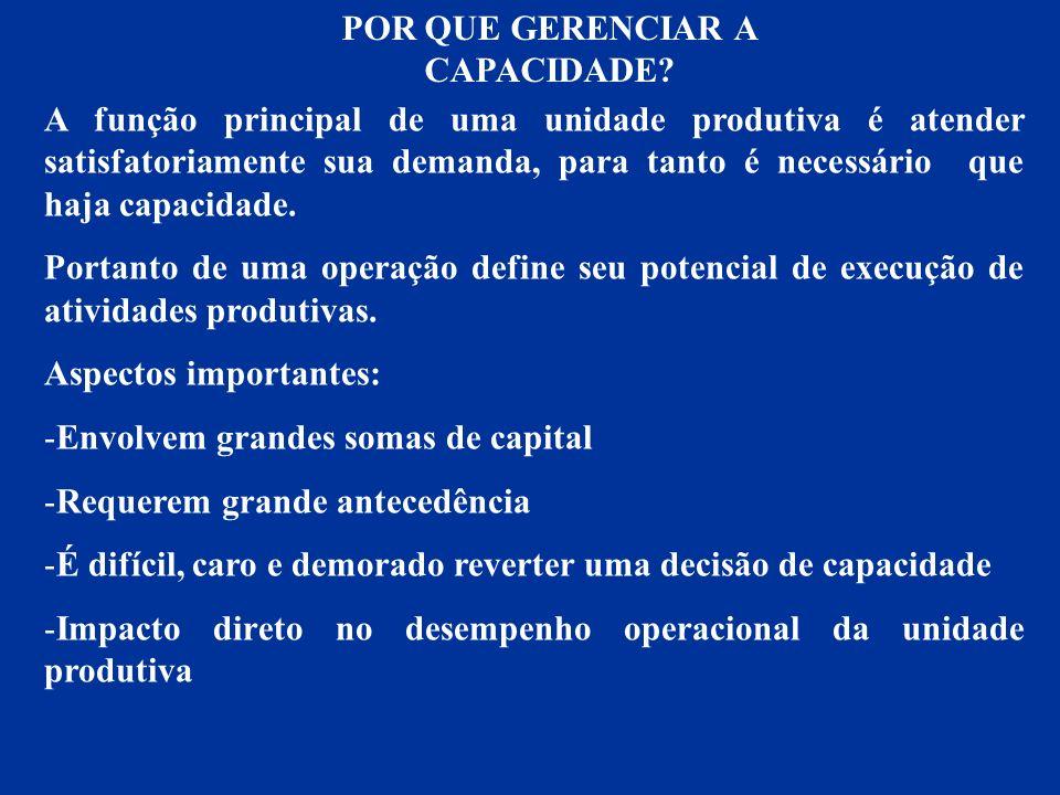 CAPACIDADE DE PROJETO 200 HORAS SEMANAIS PERDAS PLANEJADAS 60 HORAS SEMANAIS CAPACIDADE EFETIVA 140 HORAS SEMANAIS PERDAS EVITÁVEIS 60 HORAS SEMANAIS PRODUÇÃO REAL 80 HORAS SEMANAIS CAPACIDADE DE PROJETO PRODUÇÃO REAL UTILIZAÇÃO 0,40 UTILIZAÇÃO E EFICIÊNCIA