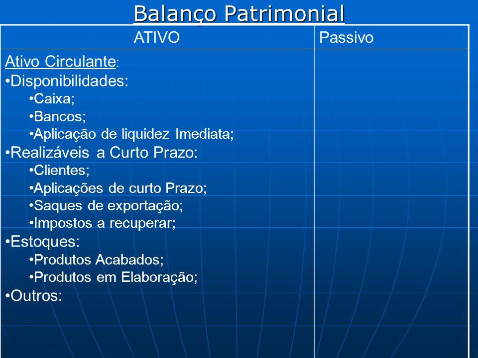 Balanço Patrimonial ATIVOPassivo Ativo Circulante : Disponibilidades: Caixa; Bancos; Aplicação de liquidez Imediata; Realizáveis a Curto Prazo: Client