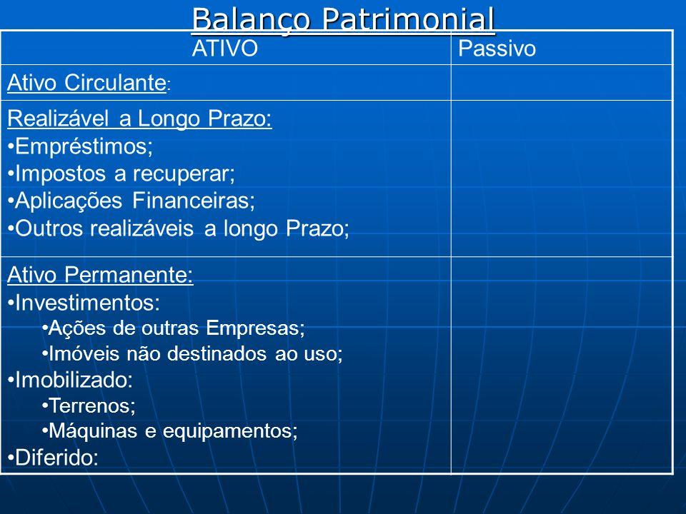 Balanço Patrimonial ATIVOPassivo Ativo Circulante : Realizável a Longo Prazo: Empréstimos; Impostos a recuperar; Aplicações Financeiras; Outros realiz