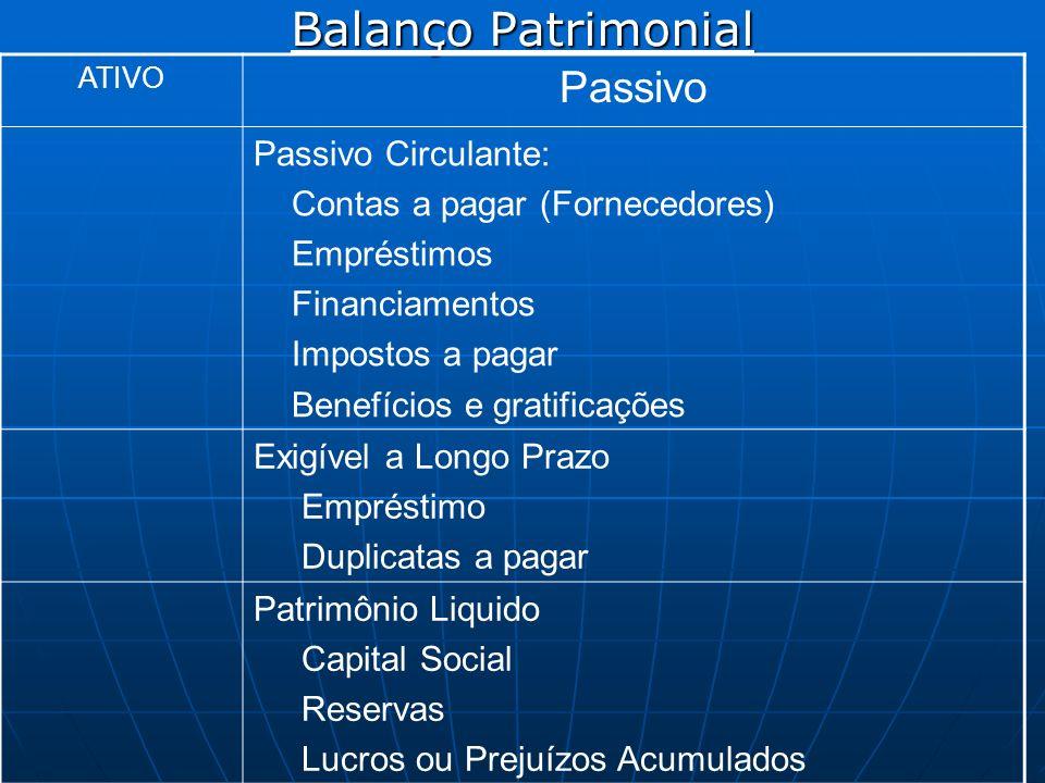 Balanço Patrimonial ATIVO Passivo Passivo Circulante: Contas a pagar (Fornecedores) Empréstimos Financiamentos Impostos a pagar Benefícios e gratifica
