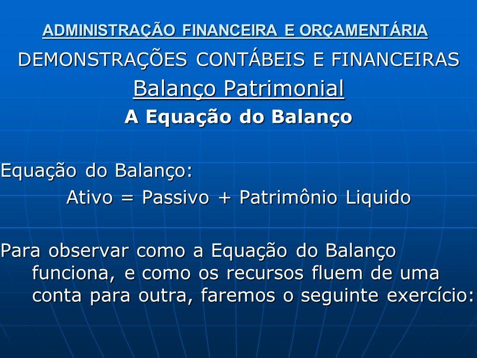 ADMINISTRAÇÃO FINANCEIRA E ORÇAMENTÁRIA DEMONSTRAÇÕES CONTÁBEIS E FINANCEIRAS Balanço Patrimonial A Equação do Balanço Equação do Balanço: Ativo = Pas