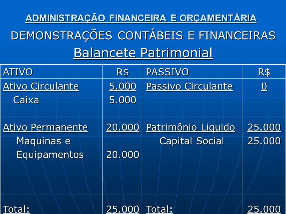 ADMINISTRAÇÃO FINANCEIRA E ORÇAMENTÁRIA DEMONSTRAÇÕES CONTÁBEIS E FINANCEIRAS Balancete Patrimonial ATIVOR$PASSIVOR$ Ativo Circulante Caixa Caixa Ativ