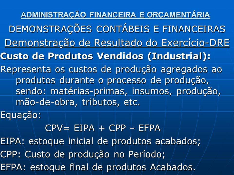 ADMINISTRAÇÃO FINANCEIRA E ORÇAMENTÁRIA DEMONSTRAÇÕES CONTÁBEIS E FINANCEIRAS Demonstração de Resultado do Exercício-DRE Custo de Produtos Vendidos (I