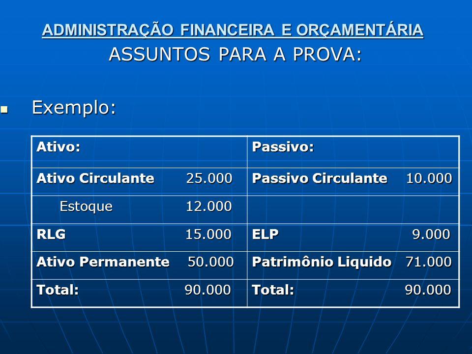 ADMINISTRAÇÃO FINANCEIRA E ORÇAMENTÁRIA ASSUNTOS PARA A PROVA: Exemplo: Exemplo: Ativo:Passivo: Ativo Circulante 25.000 Passivo Circulante 10.000 Esto