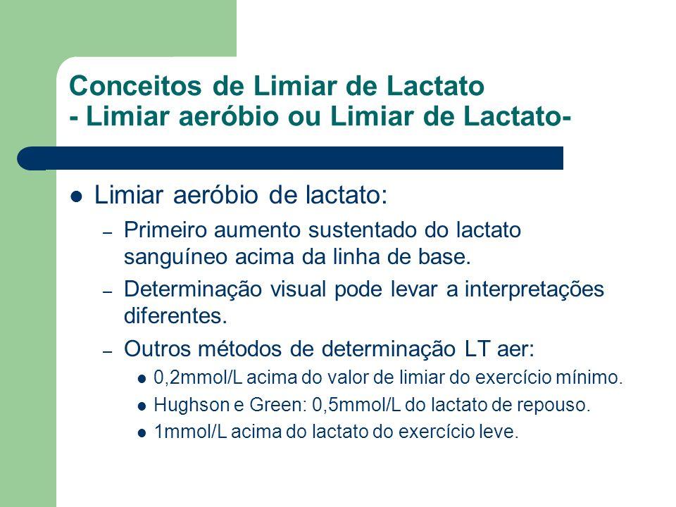 Conceitos de Limiar de Lactato - Limiar aeróbio ou Limiar de Lactato- Limiar aeróbio de lactato: – Primeiro aumento sustentado do lactato sanguíneo ac
