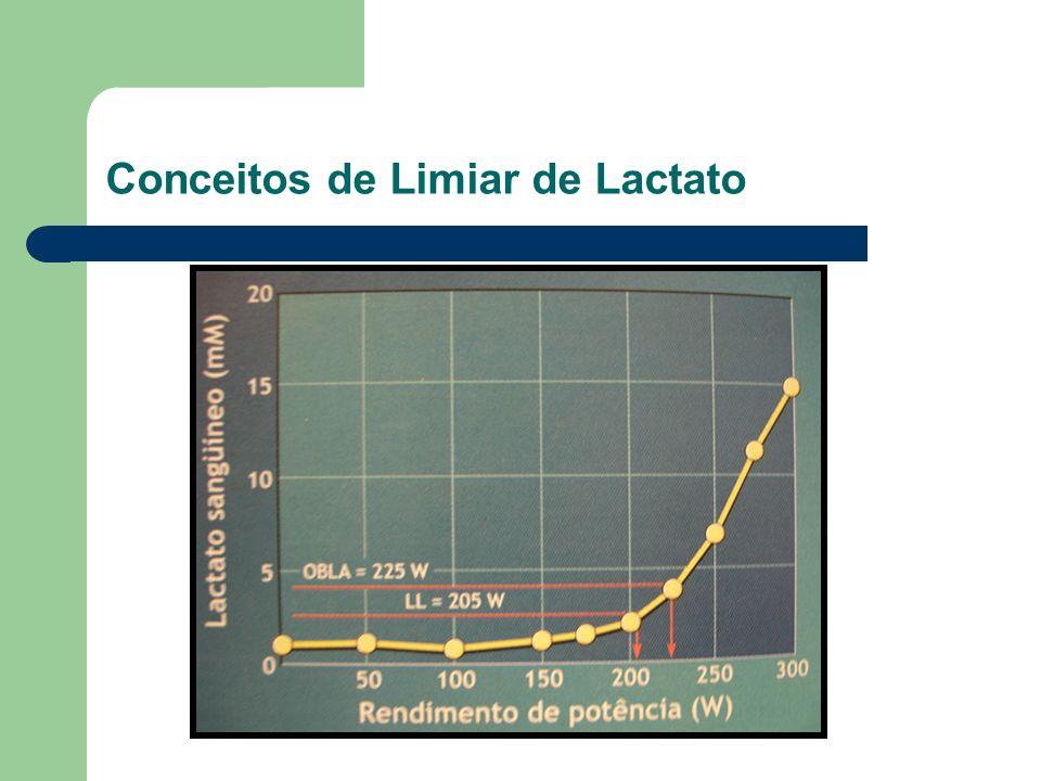 Conceitos de Limiar de Lactato