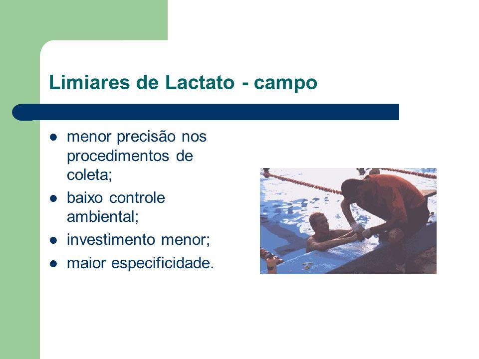 Limiares de Lactato - campo menor precisão nos procedimentos de coleta; baixo controle ambiental; investimento menor; maior especificidade.
