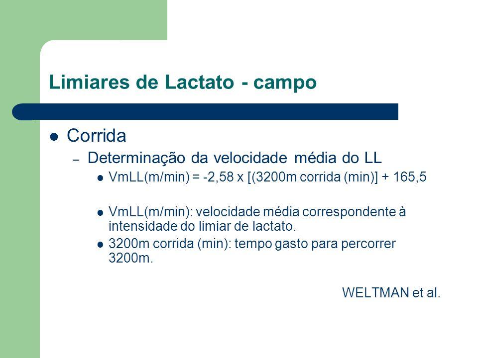Limiares de Lactato - campo Corrida – Determinação da velocidade média do LL VmLL(m/min) = -2,58 x [(3200m corrida (min)] + 165,5 VmLL(m/min): velocid