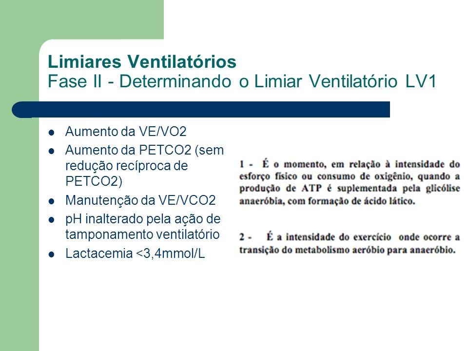 Limiares Ventilatórios Fase II - Determinando o Limiar Ventilatório LV1 Aumento da VE/VO2 Aumento da PETCO2 (sem redução recíproca de PETCO2) Manutenç