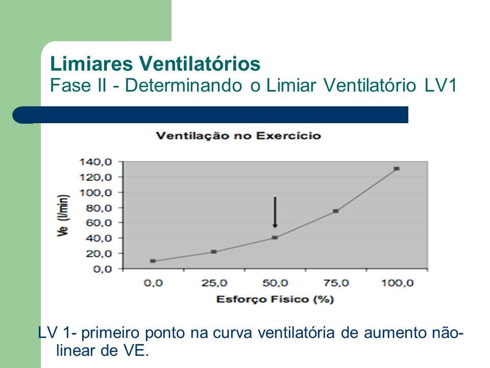 LV 1- primeiro ponto na curva ventilatória de aumento não- linear de VE. Limiares Ventilatórios Fase II - Determinando o Limiar Ventilatório LV1