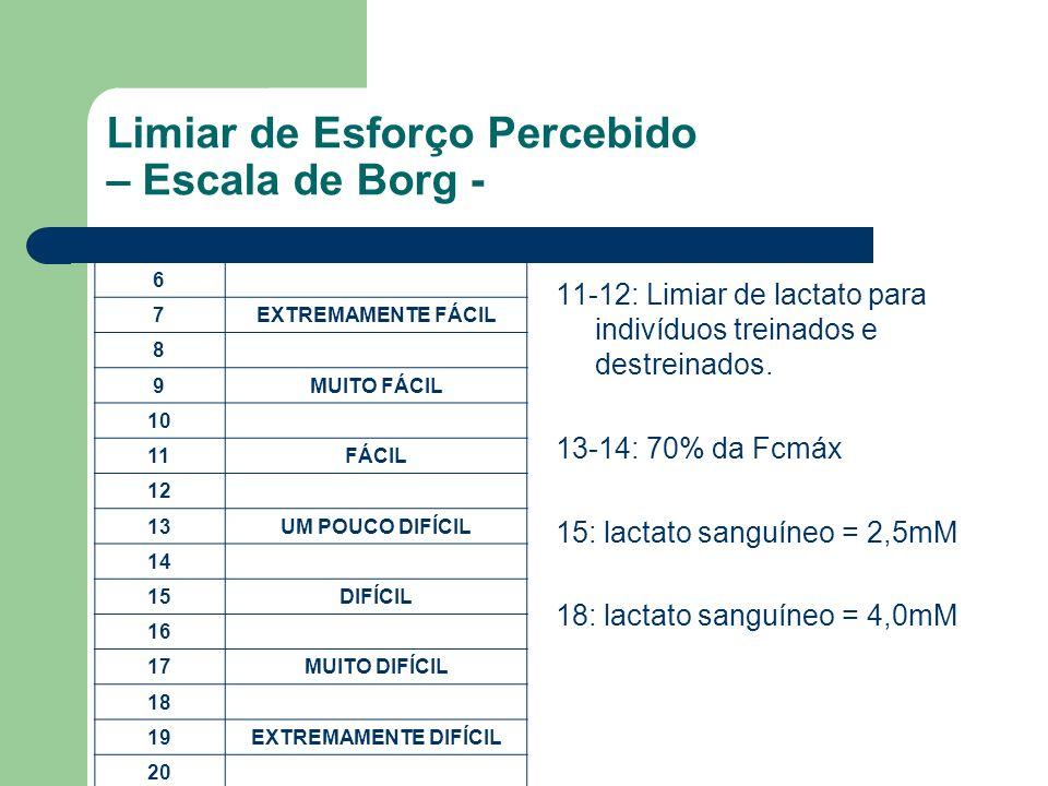 Limiar de Esforço Percebido – Escala de Borg - 6 7EXTREMAMENTE FÁCIL 8 9MUITO FÁCIL 10 11FÁCIL 12 13UM POUCO DIFÍCIL 14 15DIFÍCIL 16 17MUITO DIFÍCIL 1