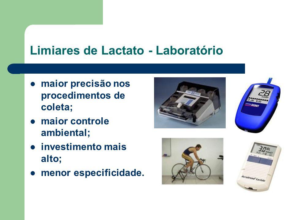 Limiares de Lactato - Laboratório maior precisão nos procedimentos de coleta; maior controle ambiental; investimento mais alto; menor especificidade.