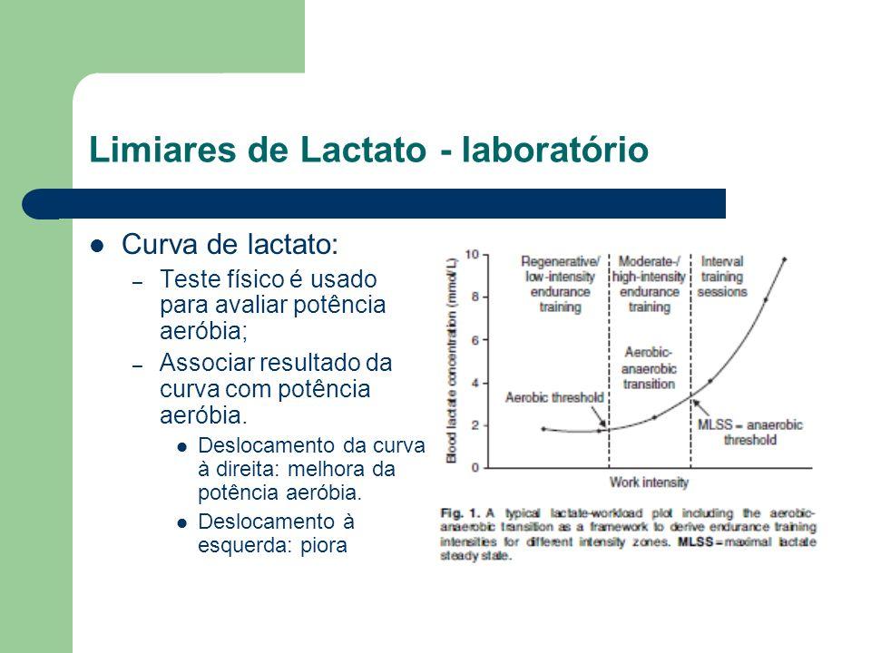 Limiares de Lactato - laboratório Curva de lactato: – Teste físico é usado para avaliar potência aeróbia; – Associar resultado da curva com potência a