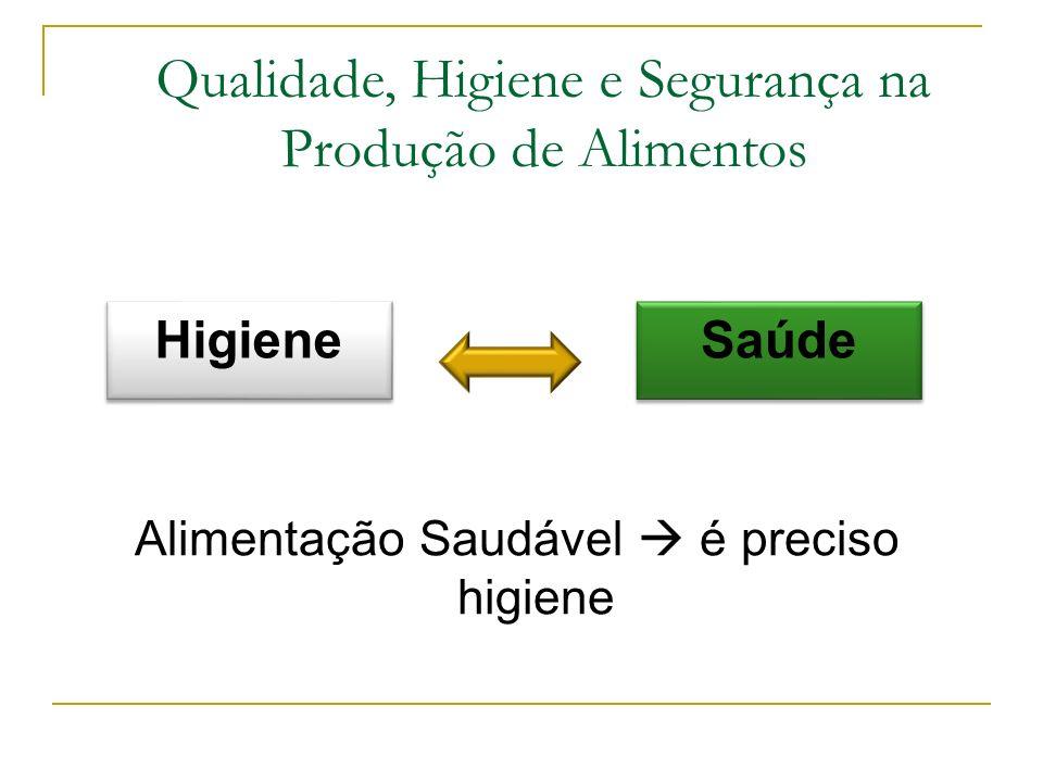 Curso de Nutrição da Escola de Enfermagem da Universidade Federal de Minas Gerais – UFMG Financiamento: Fundo Nacional de Saúde e Ministério da Saúde