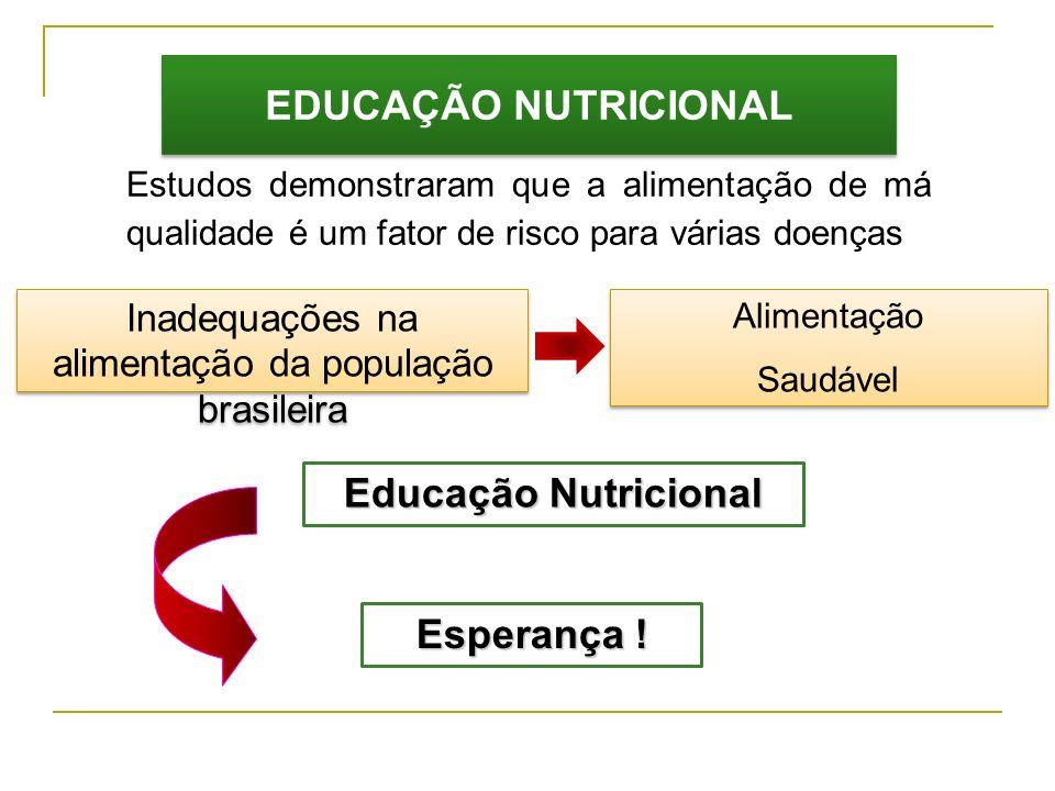 EDUCAÇÃO NUTRICIONAL A Educação Nutricional compete em desenvolver estratégias sistematizadas para impulsionar a cultura e a valorização da alimentaçã