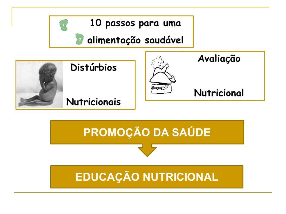 Estudos demonstraram que a alimentação de má qualidade é um fator de risco para várias doenças Educação Nutricional Esperança ! EDUCAÇÃO NUTRICIONAL I
