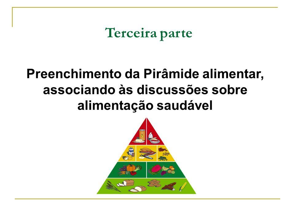 Estratégias lúdico-educativas sobre alimentação saudável para crianças de 0 a 8 anos: Jogo da Forca e Construção de Pirâmide Alimentar