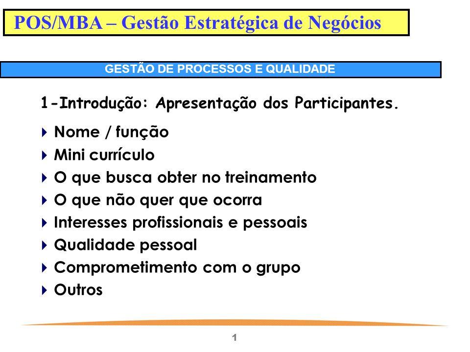 1 POS/MBA – Gestão Estratégica de Negócios GESTÃO DE PROCESSOS E QUALIDADE 1-Introdução: Apresentação dos Participantes.