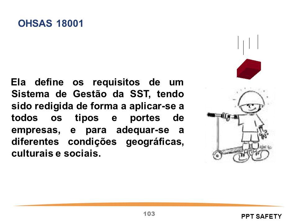 103 Ela define os requisitos de um Sistema de Gestão da SST, tendo sido redigida de forma a aplicar-se a todos os tipos e portes de empresas, e para adequar-se a diferentes condições geográficas, culturais e sociais.