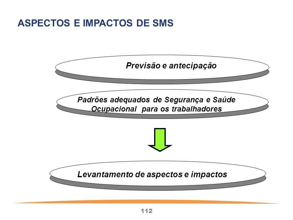 112 Previsão e antecipação Padrões adequados de Segurança e Saúde Ocupacional para os trabalhadores Levantamento de aspectos e impactos ASPECTOS E IMPACTOS DE SMS
