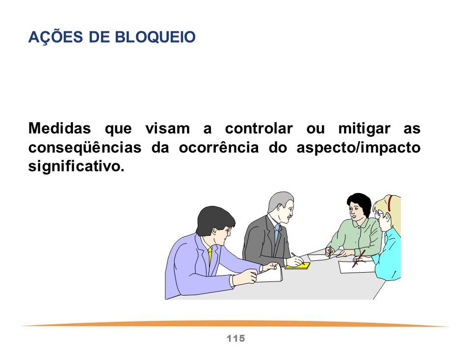 115 Medidas que visam a controlar ou mitigar as conseqüências da ocorrência do aspecto/impacto significativo.