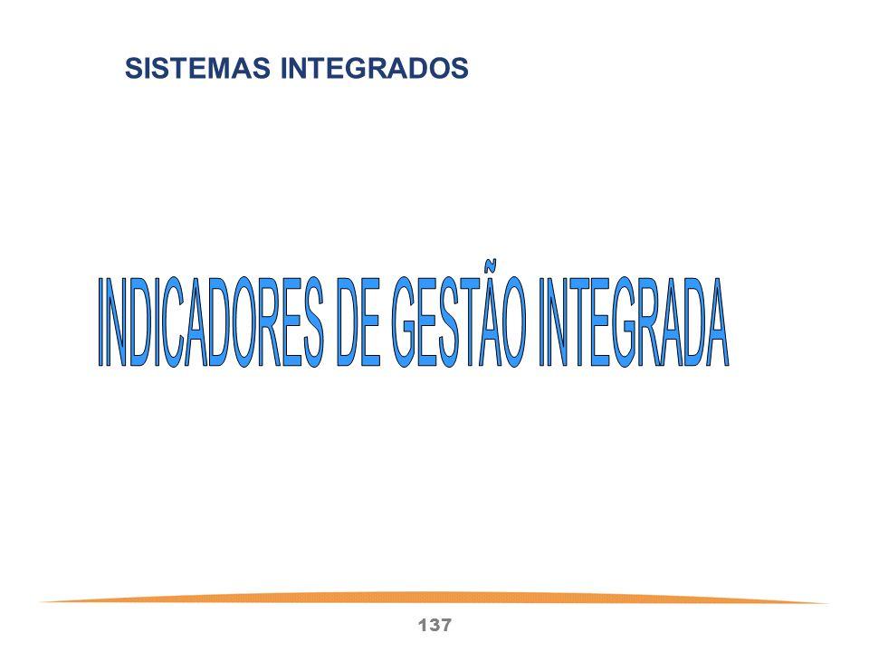 137 SISTEMAS INTEGRADOS