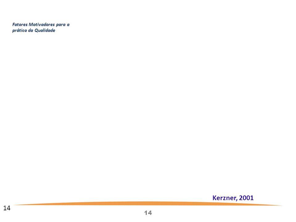 14 Fatores Motivadores para a prática da Qualidade 14 Redução de custos, diminuição de desperdícios, eliminação de retrabalho e redução da burocracia; Melhor relacionamento com os clientes, permanente troca de informações, introdução de inovações; Ênfase nas necessidades do cliente, oportunidades para novos negócios e mercados; Delegação, gerência participativa, treinamento, incentivo ao empregado, clima positivo e motivador; Aumento da lucratividade.