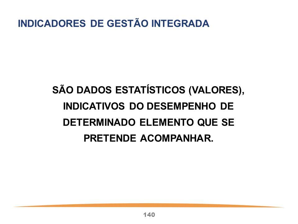 140 SÃO DADOS ESTATÍSTICOS (VALORES), INDICATIVOS DO DESEMPENHO DE DETERMINADO ELEMENTO QUE SE PRETENDE ACOMPANHAR.