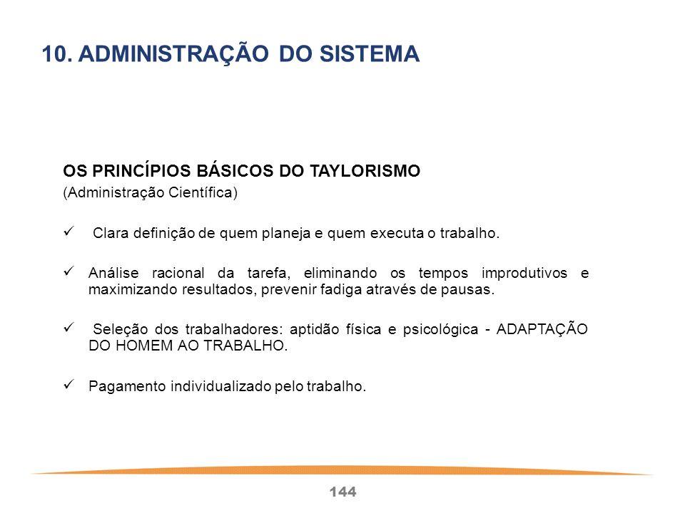 144 OS PRINCÍPIOS BÁSICOS DO TAYLORISMO (Administração Científica) Clara definição de quem planeja e quem executa o trabalho.