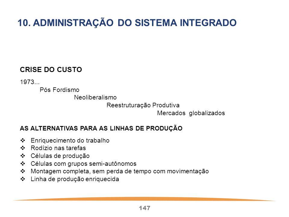 147 10.ADMINISTRAÇÃO DO SISTEMA INTEGRADO CRISE DO CUSTO 1973...