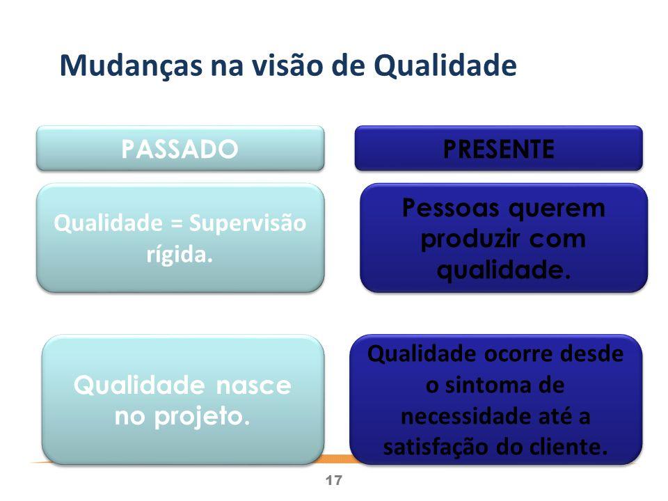 17 Qualidade = Supervisão rígida.Pessoas querem produzir com qualidade.