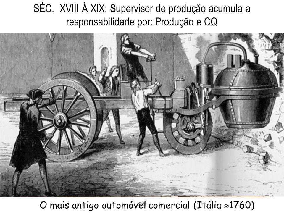 21 O mais antigo automóvel comercial (Itália 1760) SÉC.