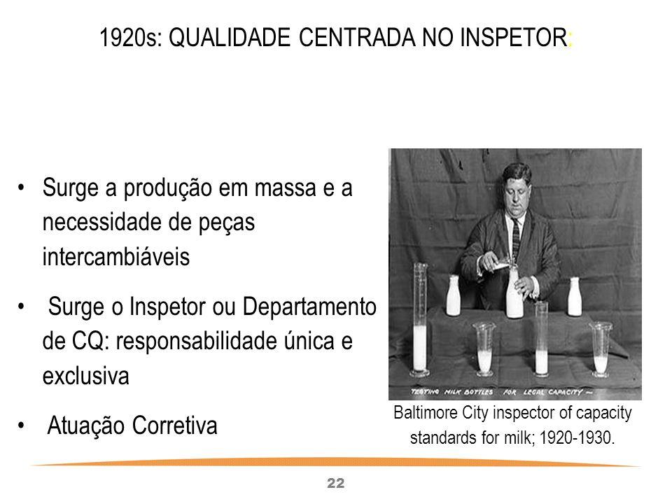 22 1920s: QUALIDADE CENTRADA NO INSPETOR: Baltimore City inspector of capacity standards for milk; 1920-1930.