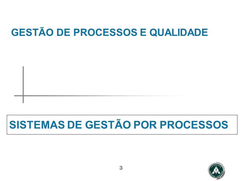 3 GESTÃO DE PROCESSOS E QUALIDADE SISTEMAS DE GESTÃO POR PROCESSOS