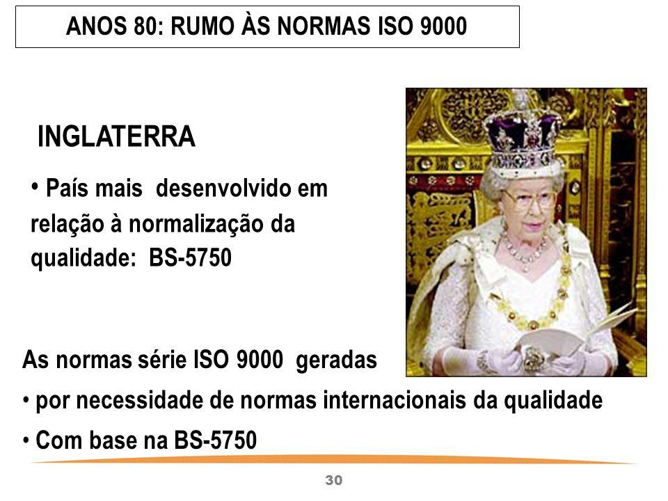 30 INGLATERRA País mais desenvolvido em relação à normalização da qualidade: BS-5750 ANOS 80: RUMO ÀS NORMAS ISO 9000 As normas série ISO 9000 geradas por necessidade de normas internacionais da qualidade Com base na BS-5750
