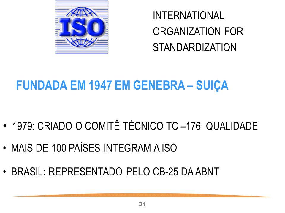 31 INTERNATIONAL ORGANIZATION FOR STANDARDIZATION 1979: CRIADO O COMITÊ TÉCNICO TC –176 QUALIDADE MAIS DE 100 PAÍSES INTEGRAM A ISO BRASIL: REPRESENTADO PELO CB-25 DA ABNT FUNDADA EM 1947 EM GENEBRA – SUIÇA