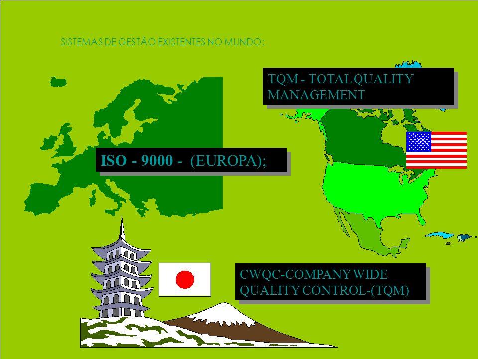 32 SISTEMAS DE GESTÃO EXISTENTES NO MUNDO: TQM - TOTAL QUALITY MANAGEMENT ISO - 9000 - (EUROPA); CWQC-COMPANY WIDE QUALITY CONTROL-(TQM)