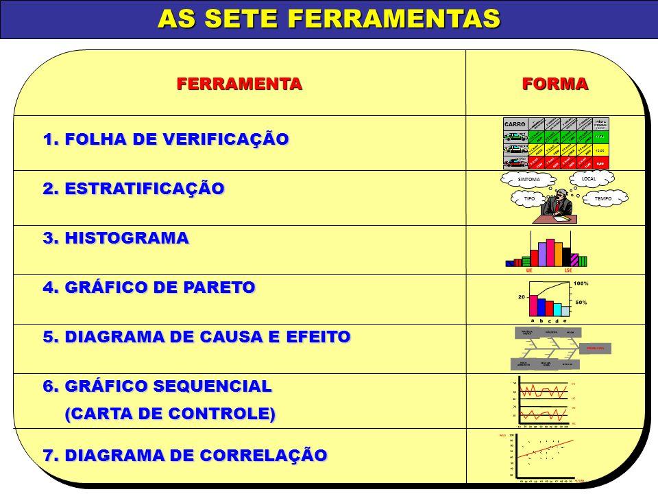 35 AS SETE FERRAMENTAS 1.FOLHA DE VERIFICAÇÃO 2. ESTRATIFICAÇÃO 3.