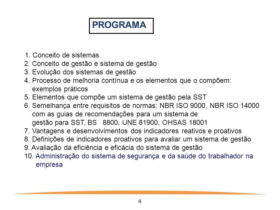 4 PROGRAMA 1.Conceito de sistemas 2. Conceito de gestão e sistema de gestão 3.
