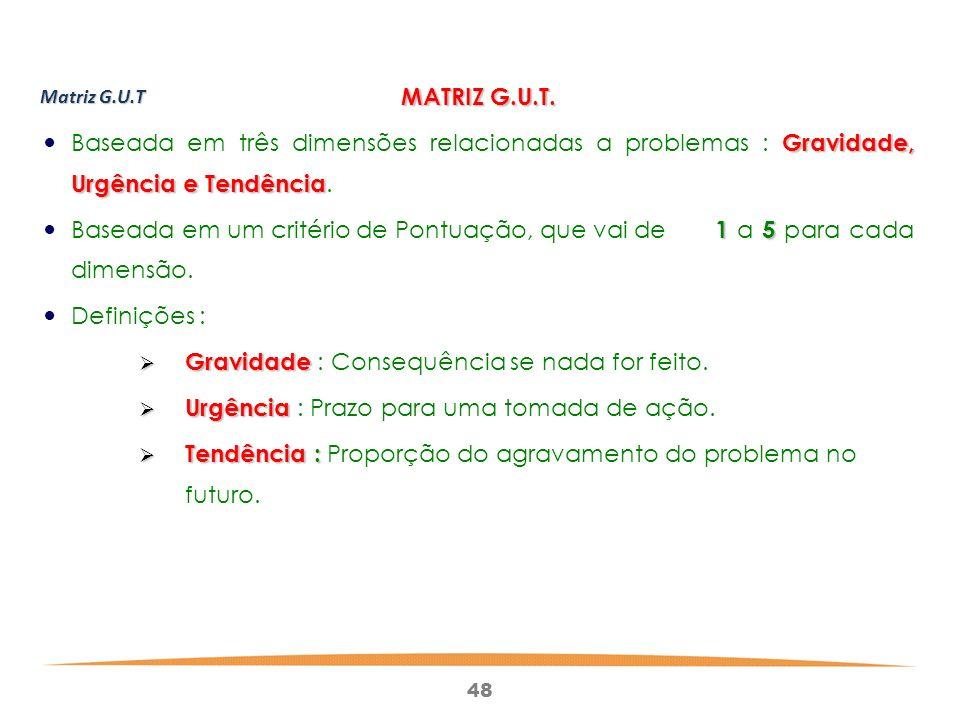 48 Matriz G.U.T MATRIZ G.U.T.