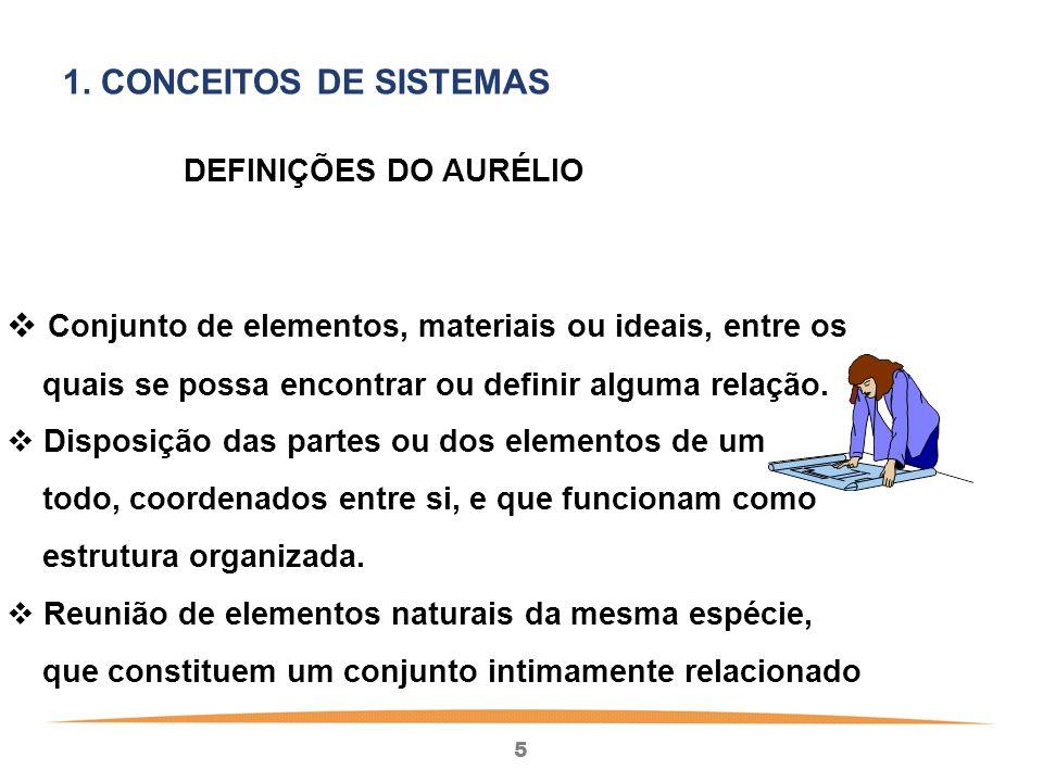 4 PROGRAMA 1. Conceito de sistemas 2. Conceito de gestão e sistema de gestão 3. Evolução dos sistemas de gestão 4. Processo de melhoria contínua e os