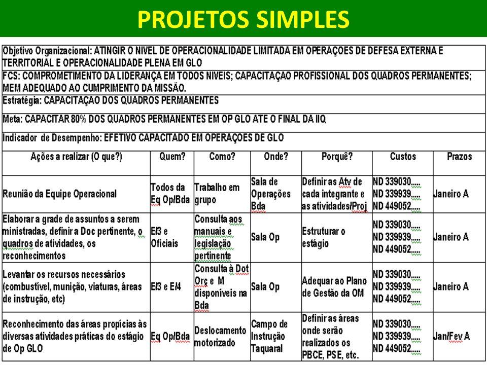 56 PROJETOS SIMPLES