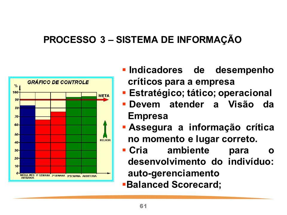 61 Indicadores de desempenho críticos para a empresa Estratégico; tático; operacional Devem atender a Visão da Empresa Assegura a informação crítica no momento e lugar correto.