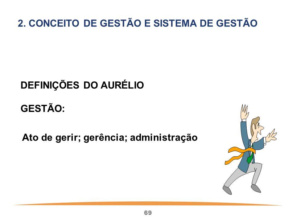 69 Ato de gerir; gerência; administração DEFINIÇÕES DO AURÉLIO 2.