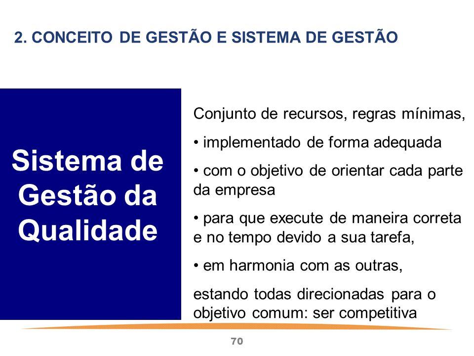 70 Sistema de Gestão da Qualidade Conjunto de recursos, regras mínimas, implementado de forma adequada com o objetivo de orientar cada parte da empresa para que execute de maneira correta e no tempo devido a sua tarefa, em harmonia com as outras, estando todas direcionadas para o objetivo comum: ser competitiva 2.