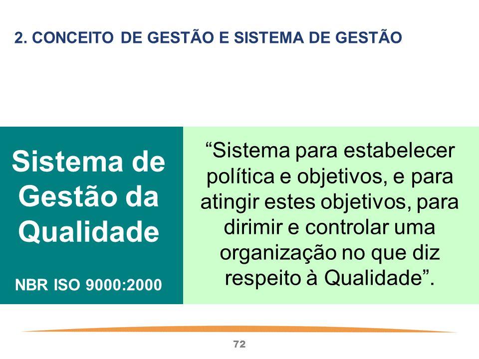 72 Sistema de Gestão da Qualidade Sistema para estabelecer política e objetivos, e para atingir estes objetivos, para dirimir e controlar uma organização no que diz respeito à Qualidade.