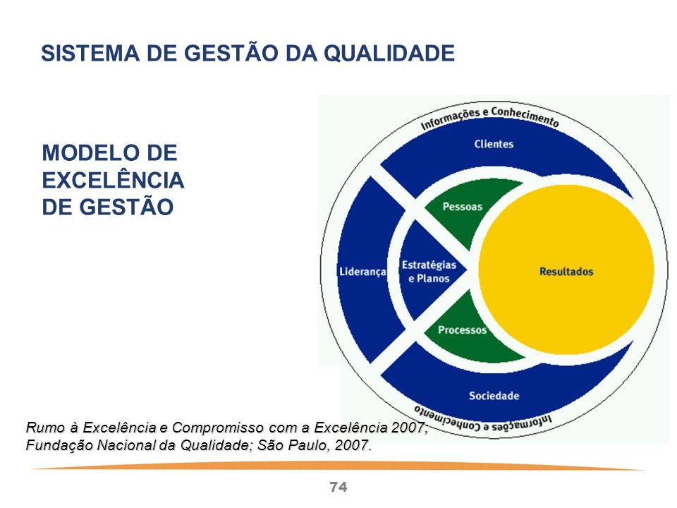 74 SISTEMA DE GESTÃO DA QUALIDADE Rumo à Excelência e Compromisso com a Excelência 2007; Fundação Nacional da Qualidade; São Paulo, 2007.