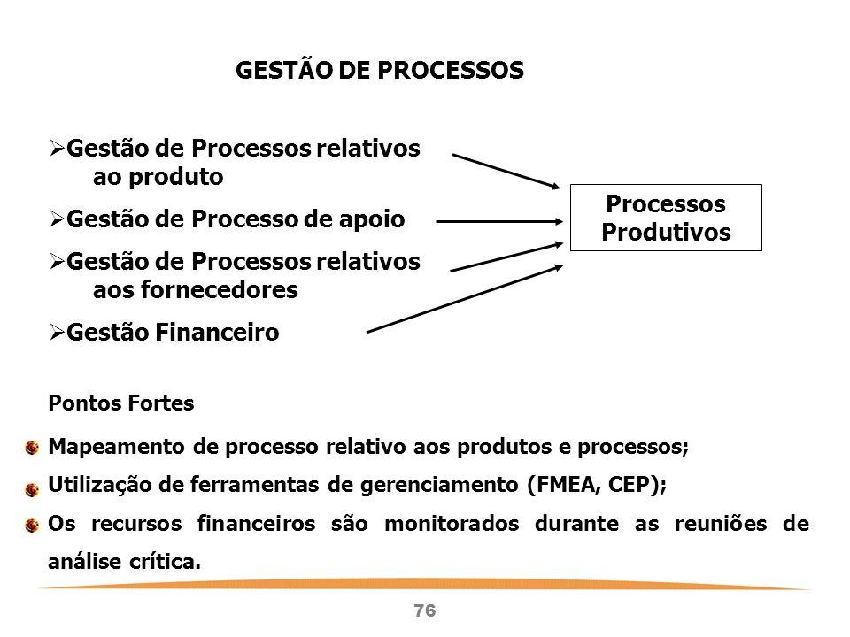 76 Pontos Fortes Mapeamento de processo relativo aos produtos e processos; Utilização de ferramentas de gerenciamento (FMEA, CEP); Os recursos financeiros são monitorados durante as reuniões de análise crítica.
